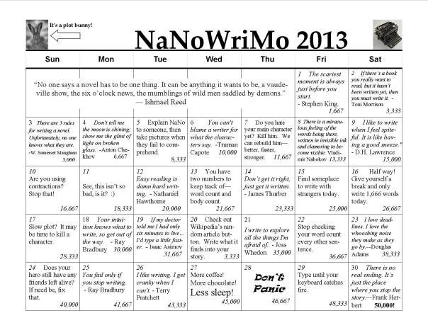 NaNo_3