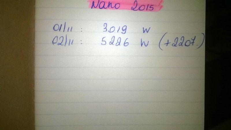 progression_NaNo